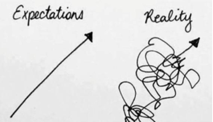 Graph of November